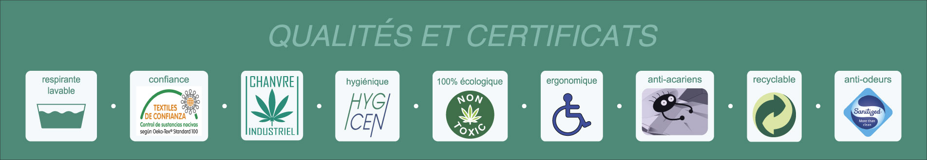 qualités et certificats cannarelax