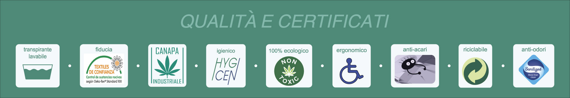 qualità e certificati cannarelax